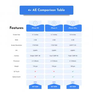 AE Comparison Table