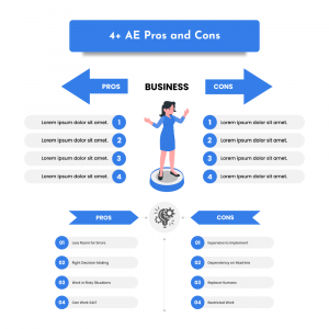 AE Pros and Cons